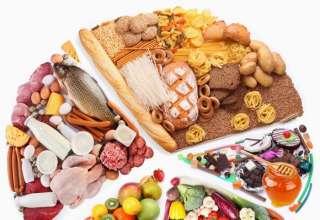 Рейтинг самых вредных продуктов питания 2018 года