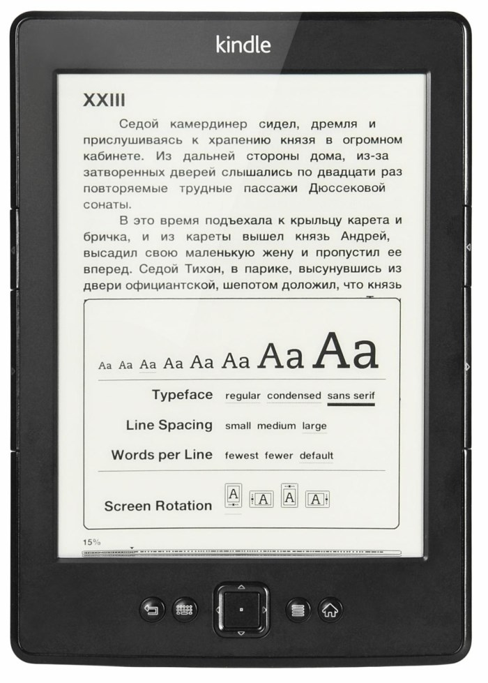 Рейтинг электронных книг 2018 года